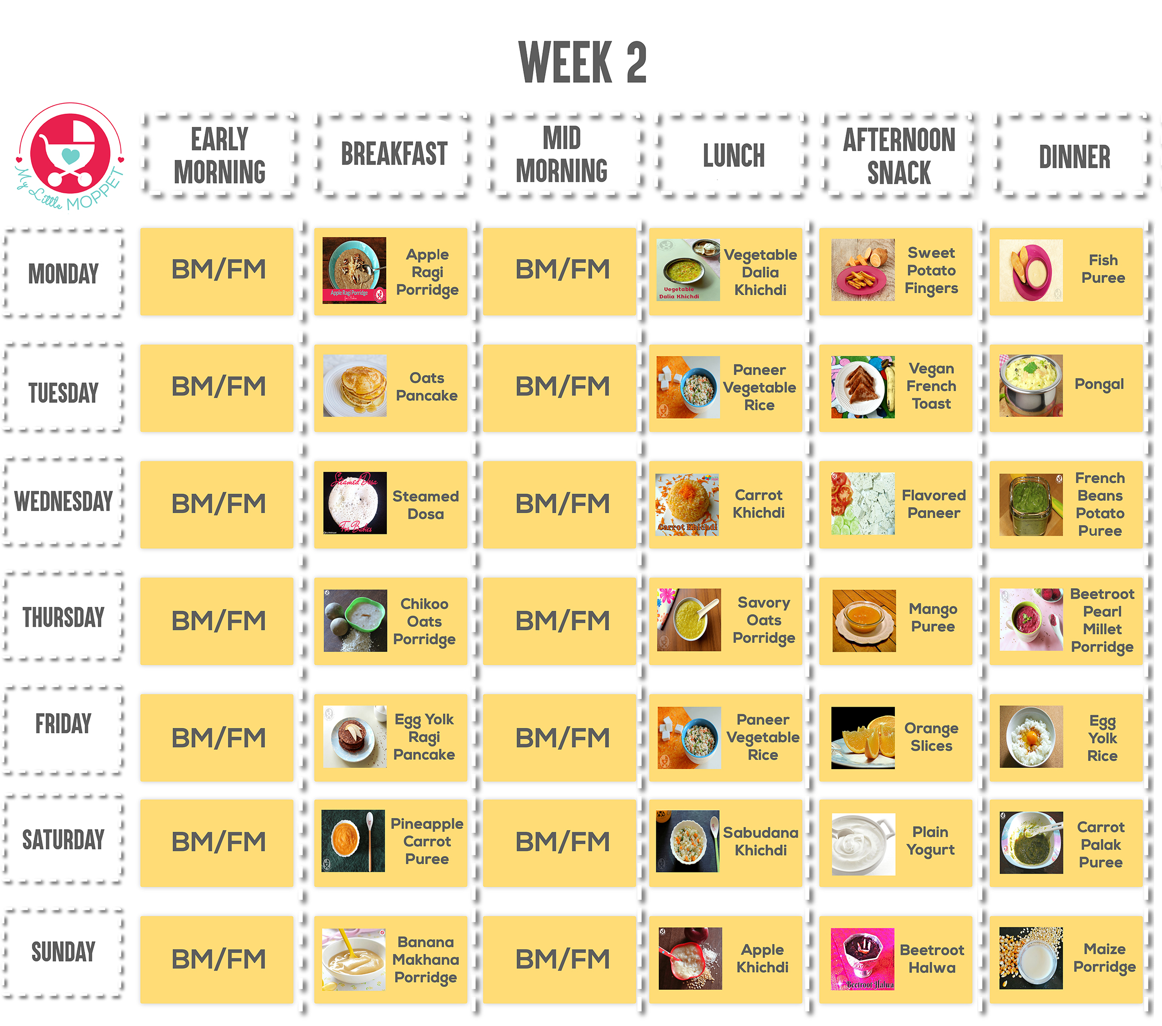 Food Chartmeal Plan 9 Month Old Baby Mylittlemoppet